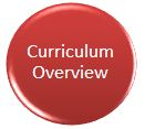 Return to Curriculum Overview